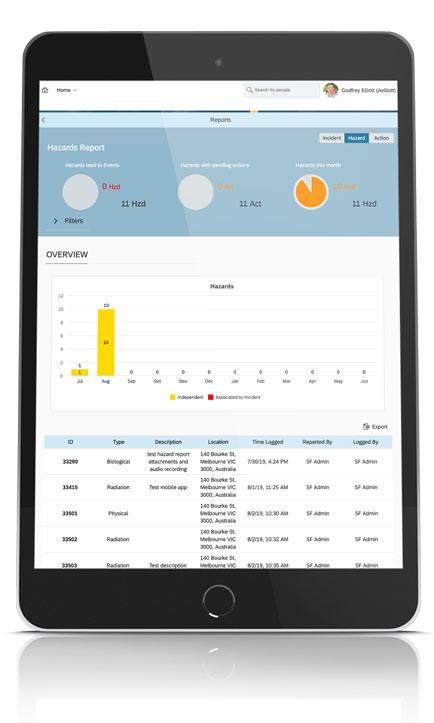 Health Safety App Safety Factors Ipad Hazards